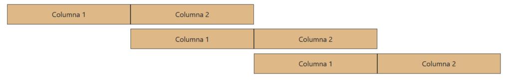 Alineación horizontal de columnas Bootstrap 4