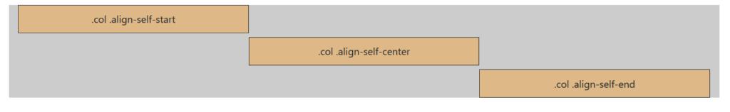 Alineación vertical de columnas Bootstrap 4