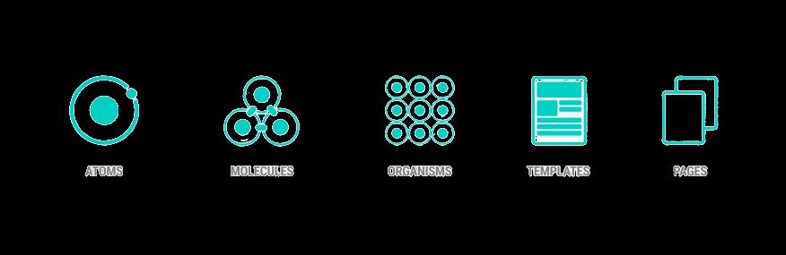 Diseño atómico molecular en ReactJS